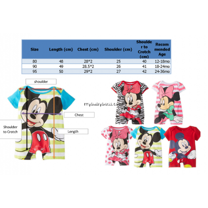 Minnie in Pink Stripes Baby Bodysuit Romper